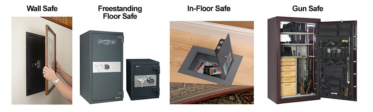 image of types of safes including wall, free-standing, floor and gun safes